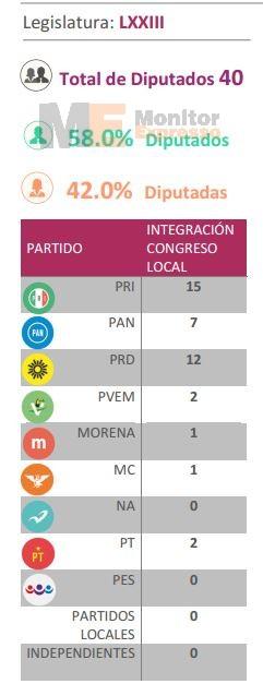 2016-07-04 11_58_53-Informe_Legislativo_Michoacán IMCO