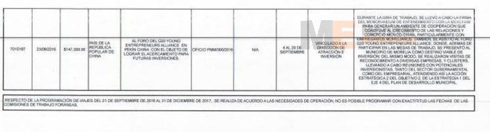 viaje-a-china-ireri-ayuntamiento-de-morelia-2016-11-25-14_58_39-anexo_i_respuesta_00311516-pdf-adobe-reader