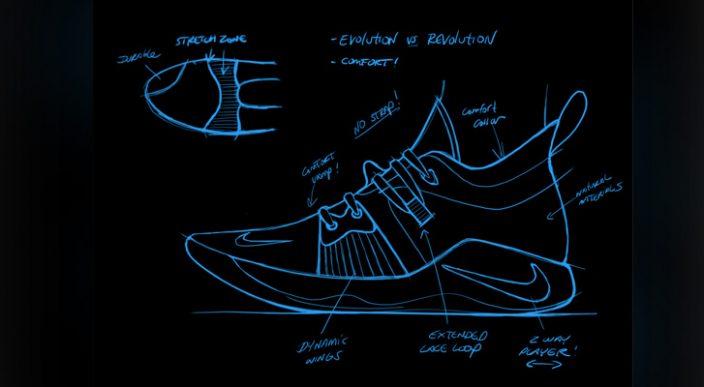 Nike revela zapatillas de basketball temáticas de PlayStation