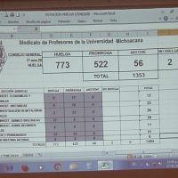 En SPUM mayoría vota por huelga, discuten validación