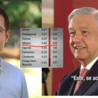Ricardo Anaya critica asistencia de AMLO en la ONU; asegura aún hay corrupción (video)